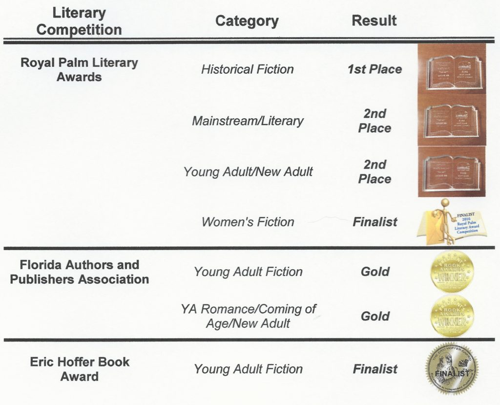 Literary Competition Results: 2016